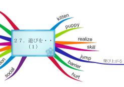 速読英単語マインドマップ