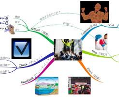 tefcas学習計画